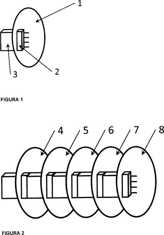 Sistema electrónico para la medición de gases.