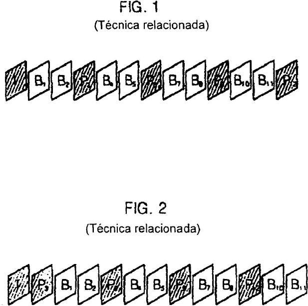 Método para determinar vectores de movimiento de modo directo en una imagen B.