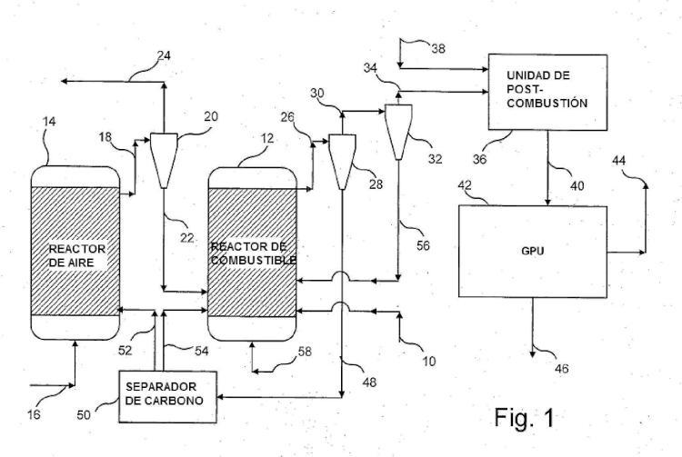 Métodos y aparatos para la oxidación de residuos no quemados.