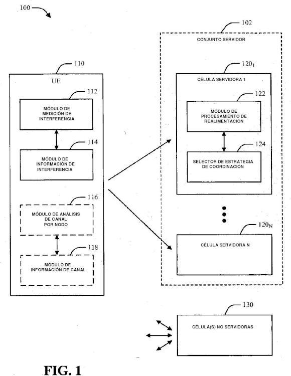 Procedimiento y aparato para la presentación de informes de interferencia en un sistema de comunicación N-MIMO.