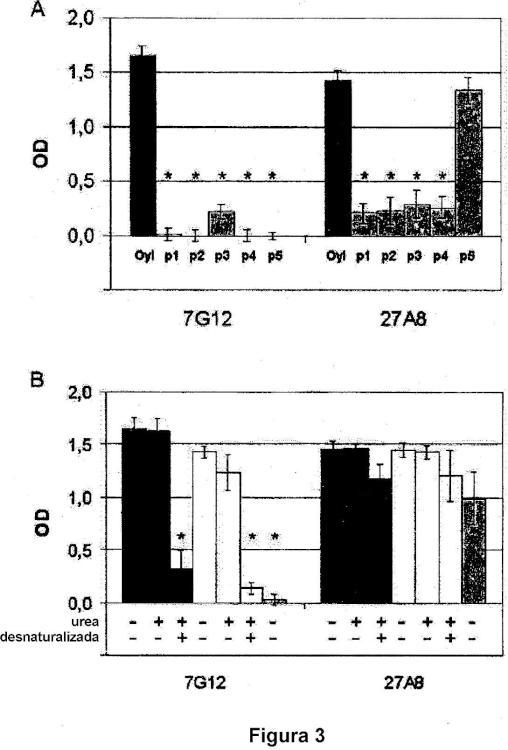 Un anticuerpo monoclonal anti-Tat del VIH-1.