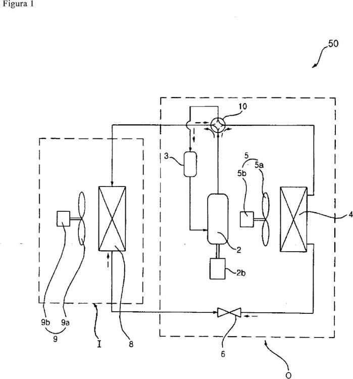 Controlador de motor de un acondicionador de aire.