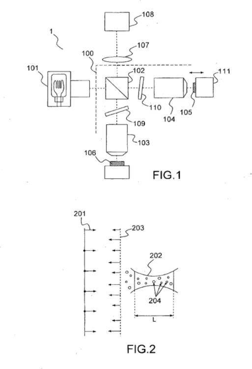 Método y dispositivo para microscopía interferencial de campo completo de alta resolución.