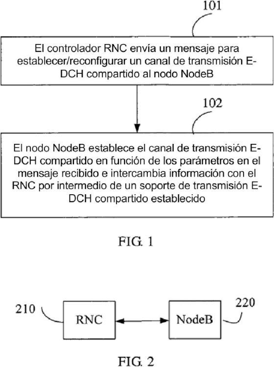 Método, aparato y sistema que permiten realizar una transmisión de información.