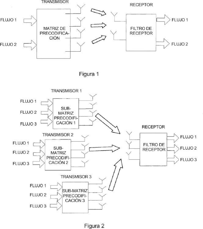 Libro de códigos de precodificación y representación de realimentación.