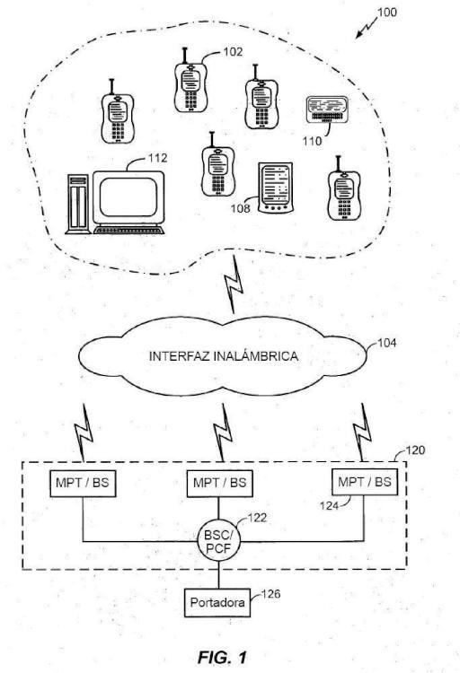 Priorización de sistemas de capa física y gestión de sesión de comunicación en un sistema de comunicaciones inalámbricas.