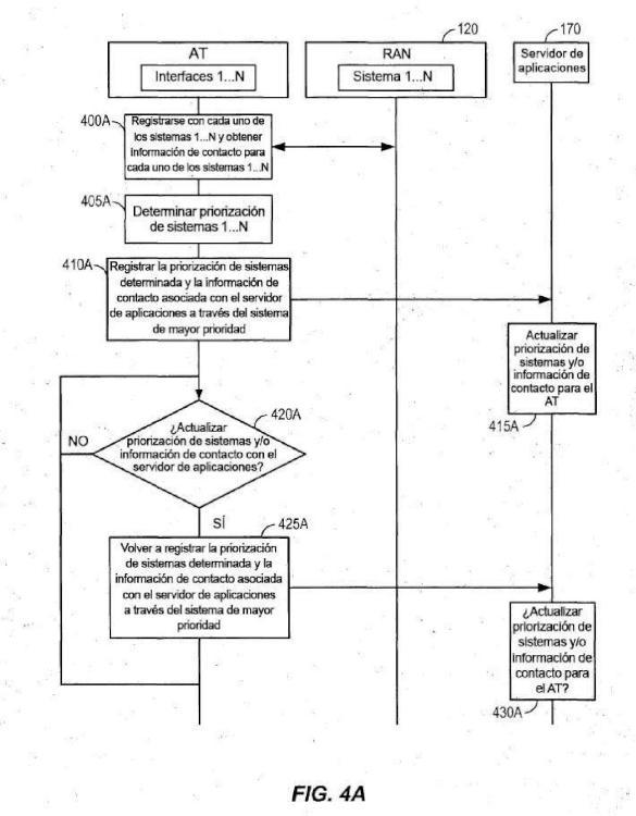 Ilustración 5 de la Galería de ilustraciones de Priorización de sistemas de capa física y gestión de sesión de comunicación en un sistema de comunicaciones inalámbricas