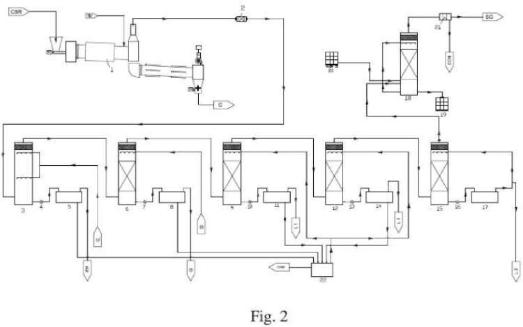 Planta y proceso para la producción de gasóleo a partir de residuos industriales y urbanos.