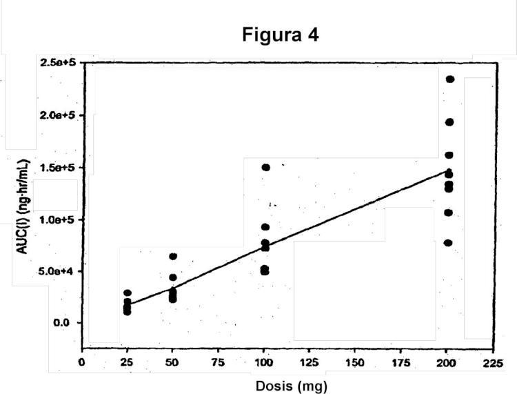 Formulaciones farmacéuticas que comprenden sales de (5S,8S)-8-[{(1R)-1-(3,5-bis-(trifluorometil)fenil]-etoxi}-metil]-8-fenil-1,7-diazaespiro[4.5]decan-2-ona y su utilización médica.