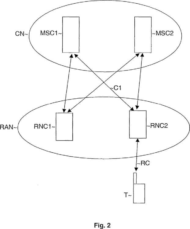 Método para controlar una red de telecomunicaciones.
