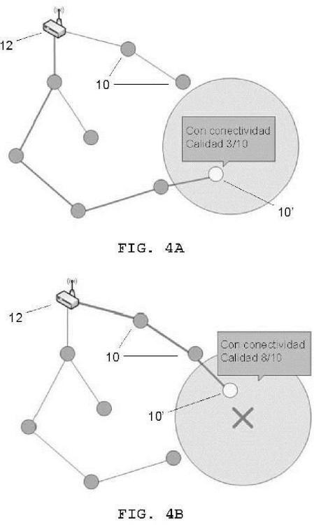 Ilustración 4 de la Galería de ilustraciones de Método de despliegue rápido de nodos en una red y nodo para poner en práctica dicho método