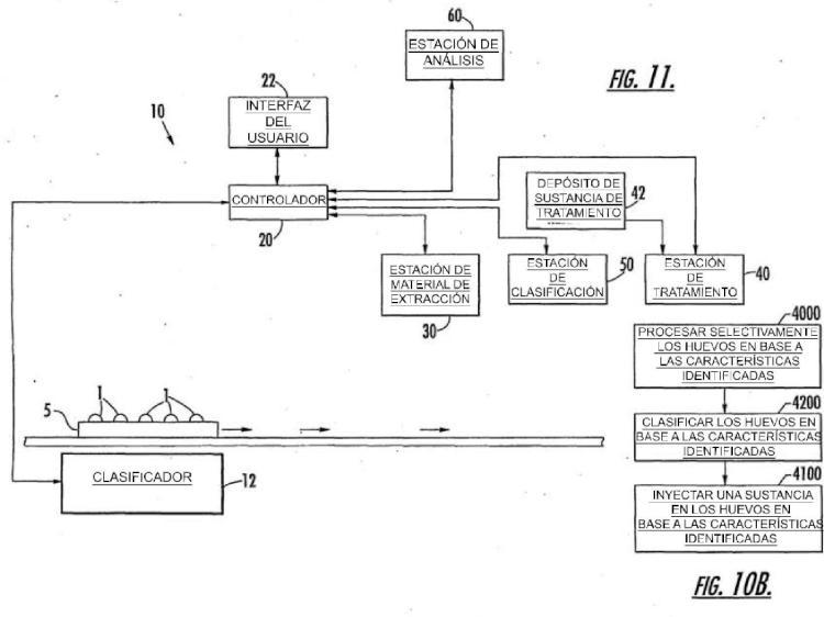 Ilustración 5 de la Galería de ilustraciones de Sistema de procesamiento y procedimientos de identificación de huevos que tienen una característica