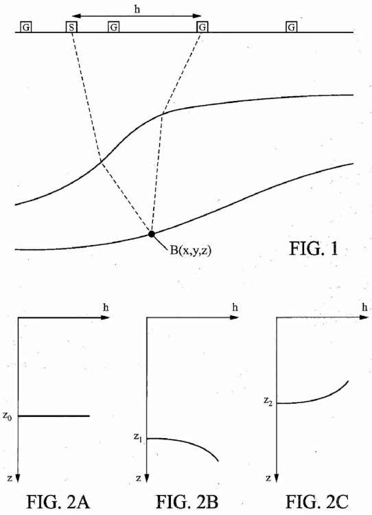 Método de procesamiento de datos sísmicos que proporciona una captación de imágenes comunes de desplazamiento de superficie.