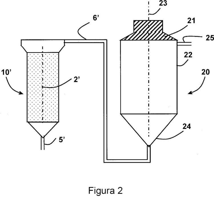 Dispositivo con varias cámaras de reacción para la ejecución de reacciones líquidas/sólidas de óxido-reducción en lecho fluidizado.