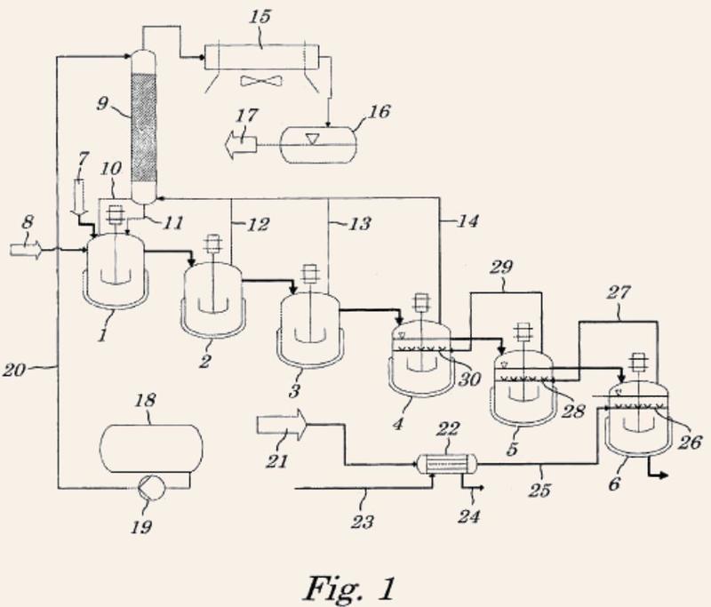 Producción de ésteres de ácidos carboxílicos por arrastre con vapor de alcohol.