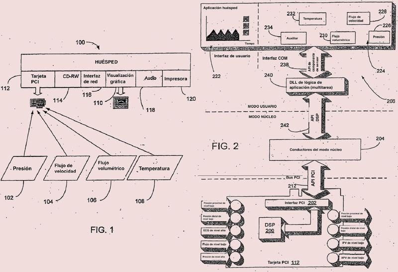 Sistema huésped multifunción para adquisición y visualización de medición diagnóstica cardiovascular invasiva.
