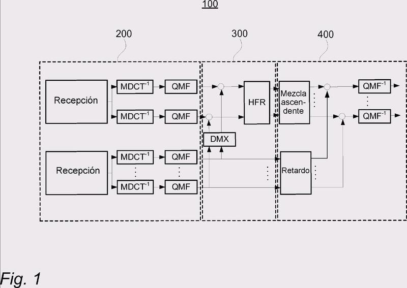 Codificador y descodificador de audio.