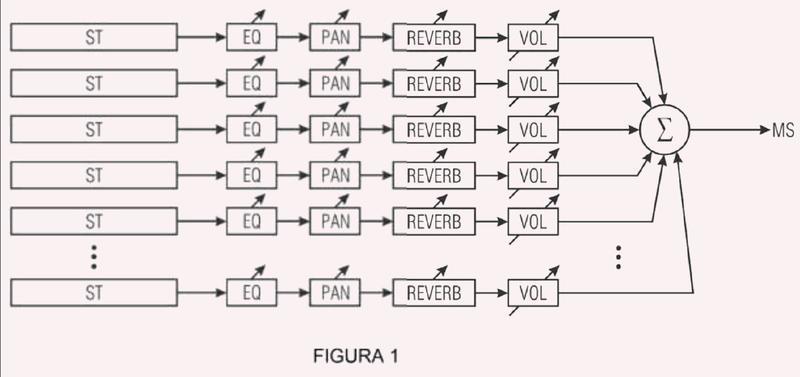 Mezclador de pistas de audio semántico.