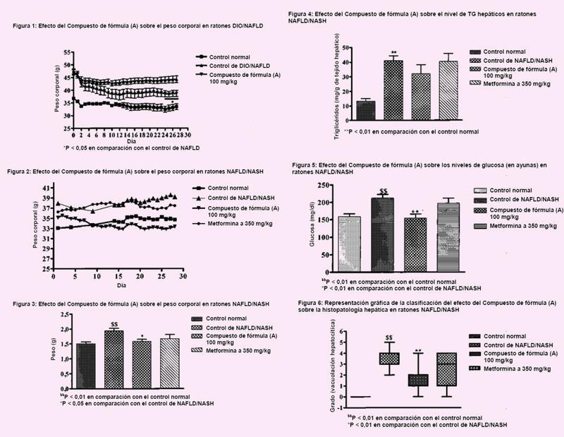 Compuestos de difeniléter para su uso en el tratamiento de enfermedades hepáticas.