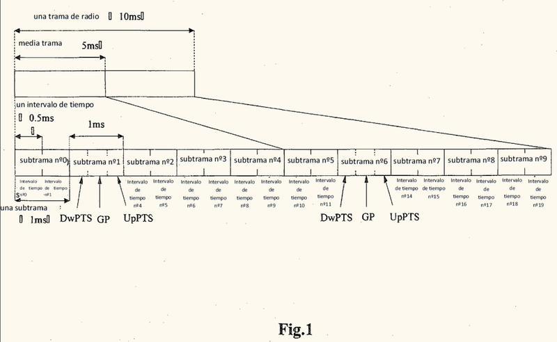 Un método para mapear canales de acceso aleatorio físicos (los PRACH).