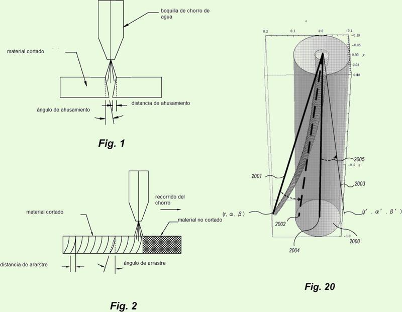 Determinación automatizada de parámetros de orientación de chorro en el corte tridimensional por chorro de fluido.