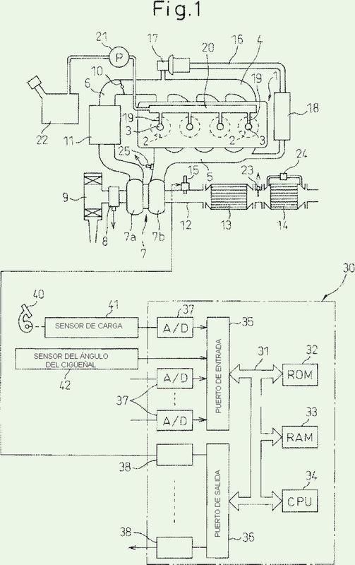 Dispositivo de purificación de gases de escape para motor de combustión interna.