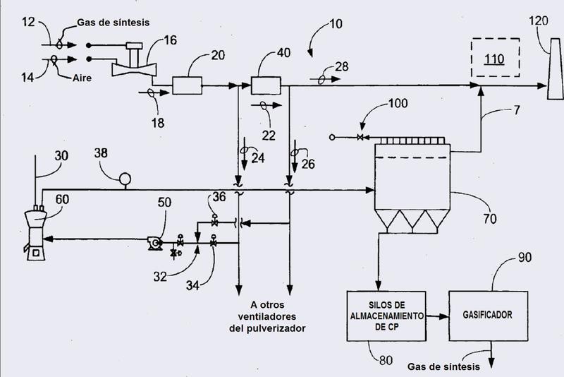 Método y aparato para preparar carbón pulverizado usado para producir gas de síntesis.