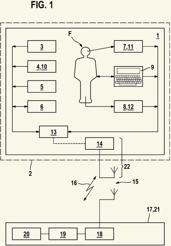 Sistema de Información al conductor y diálogo.