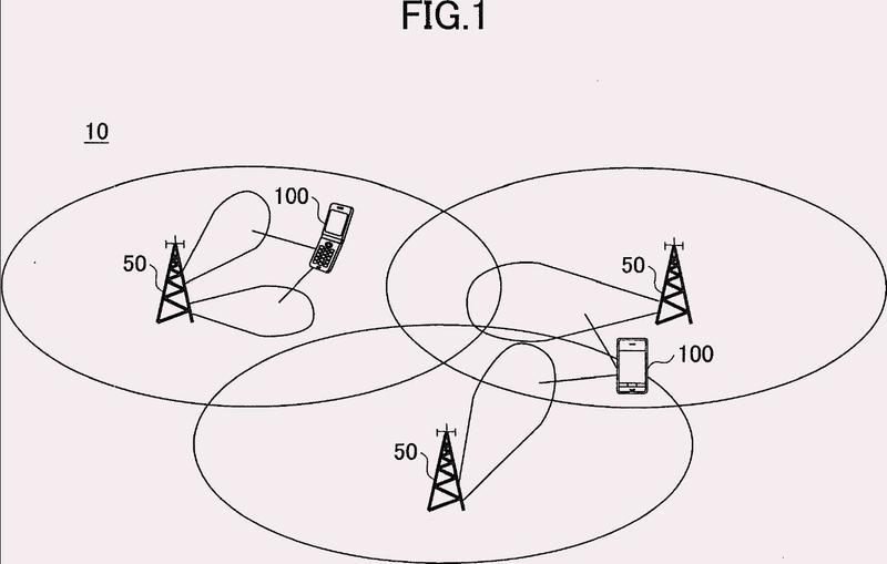 Dispositivo de usuario y método de control de transmisión.