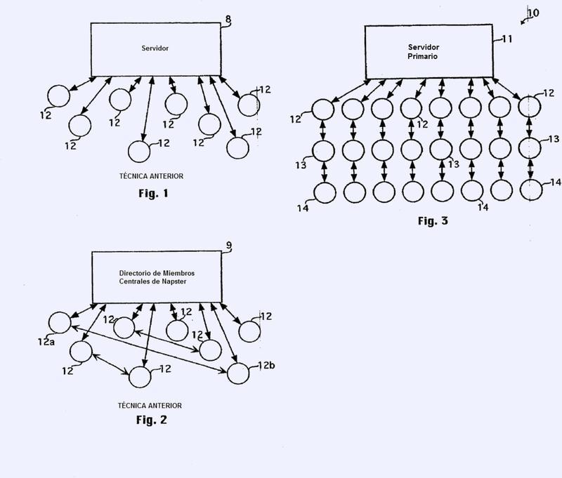 Sistemas para distribuir datos sobre una red informática y métodos para disponer nodos para distribución de datos sobre una red informática.