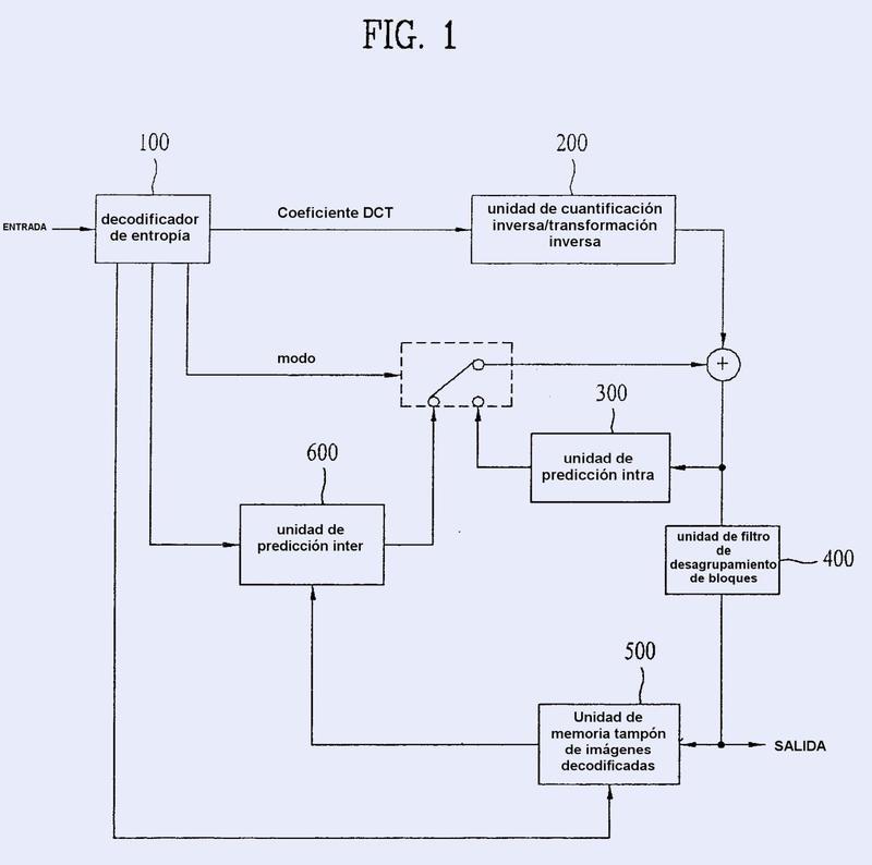 Procedimiento y aparato para decodificar una señal de vídeo.