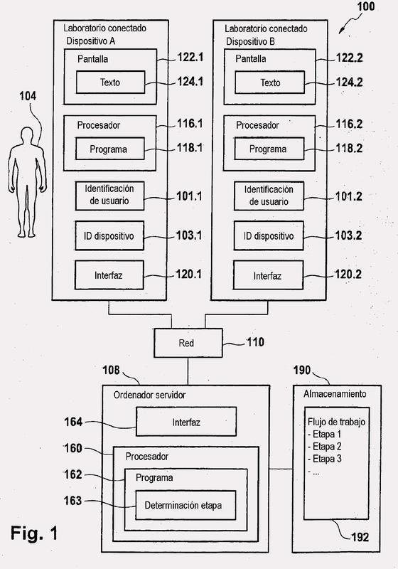Sistema de análisis para el análisis de muestras biológicas, métodos y producto de programa informático.