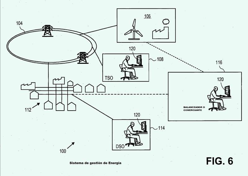 Sistema de gestión de energía automatizado en respuesta a la demanda.