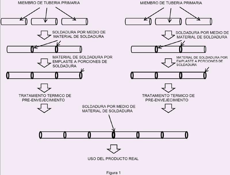 Producto de tubería de alta temperatura y método para producir el mismo.