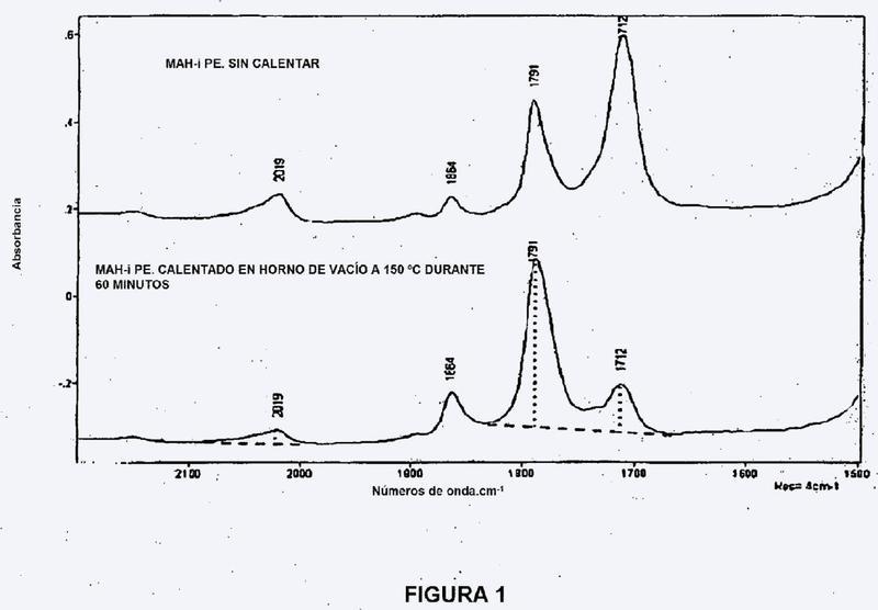 Interpolímeros de olefina funcionalizados, composiciones y artículos preparados de los mismos y métodos para fabricar los mismos.
