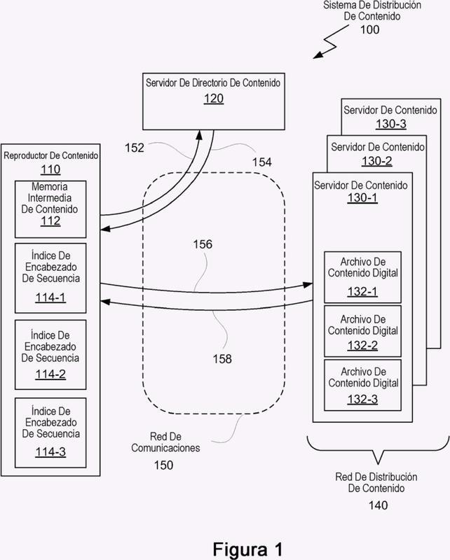 Segmentación de cauce para conexiones de red en paralelo para transmitir una secuencia de contenido digital.