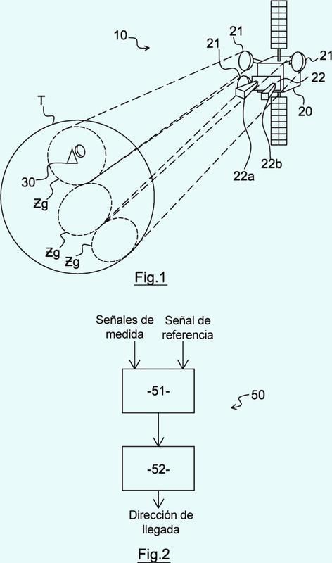 Procedimiento y sistema de estimación de dirección de llegada de una señal objetivo con relación a un satélite.
