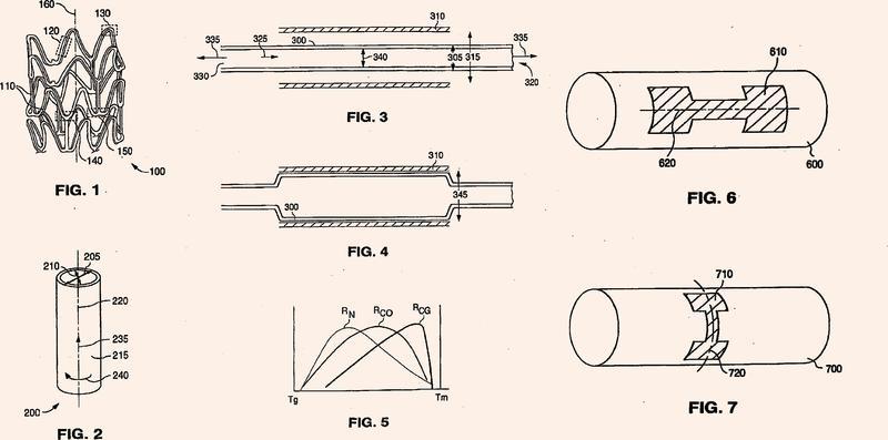 Fabricación de un stent con propiedades seleccionadas en las direcciones radial y axial.