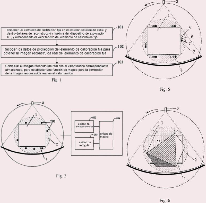 Método y dispositivo de calibración de imágenes por CT y sistema de CT.