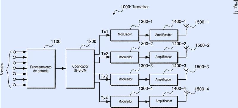 Método de entrelazado y método de desentrelazado.