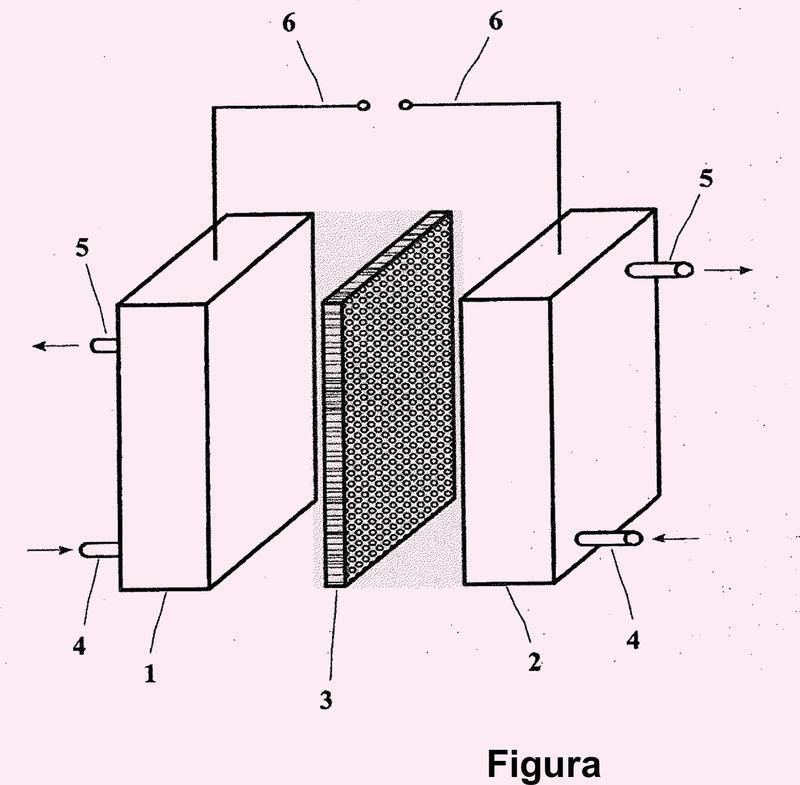Pila de flujo redox con compuestos de peso molecular elevado como par redox y membrana semipermeable para el almacenaje de energía eléctrica.