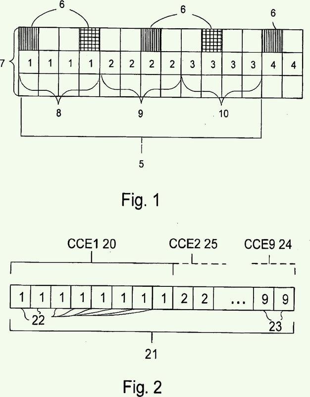 Aleatorización de interferencia de elementos de canal de control.