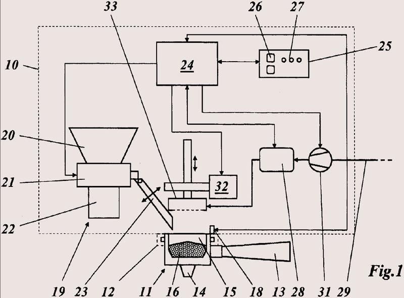 Máquina de café así como procedimiento para el funcionamiento de una máquina de café de esta clase.