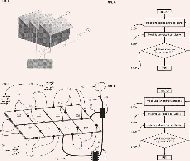 Procedimiento y dispositivo de regulación térmica de paneles fotovoltaicos.