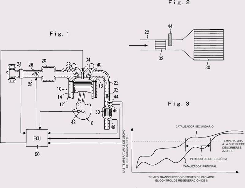 Aparato de control para un motor de combustión interna.