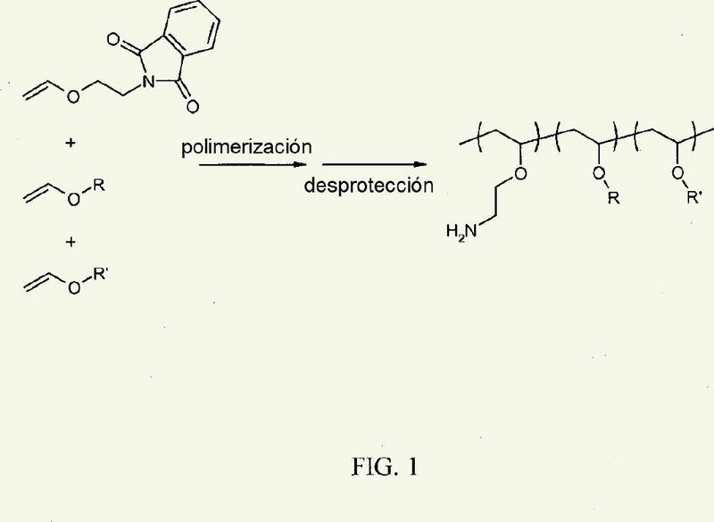 Composiciones para el suministro dirigido de ARNip.