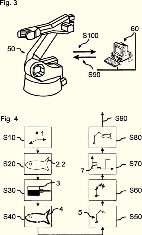 Dispositivo y procedimiento para la generación asistida por ordenador de una línea de manipuladores.