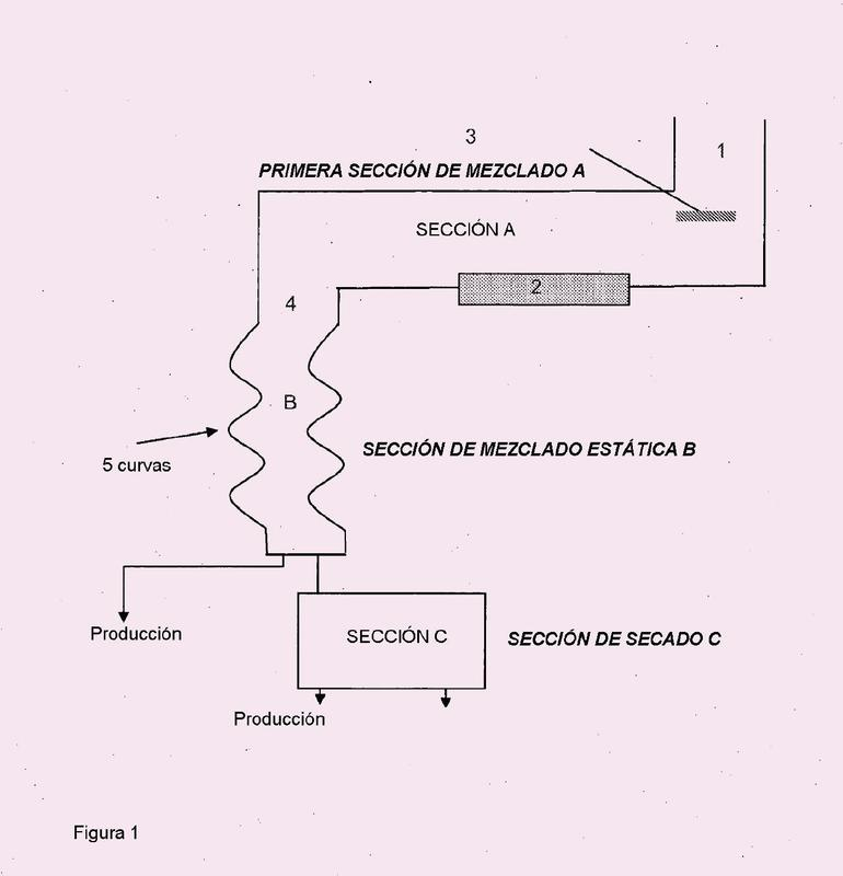 Equipo y procedimiento para producir gránulos de polímero.