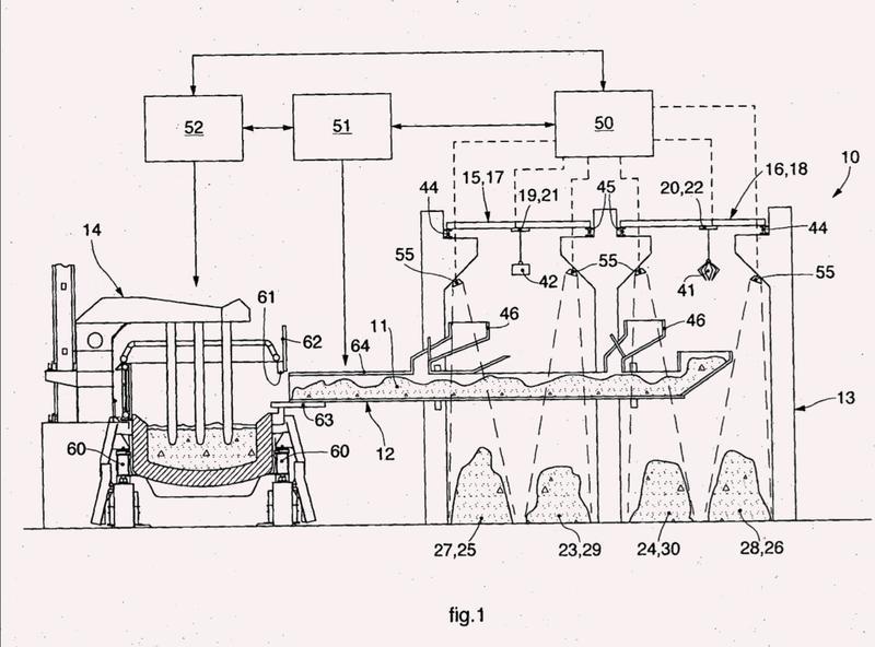 Método para gestionar la carga en un horno de fusión y aparato de carga correspondiente.