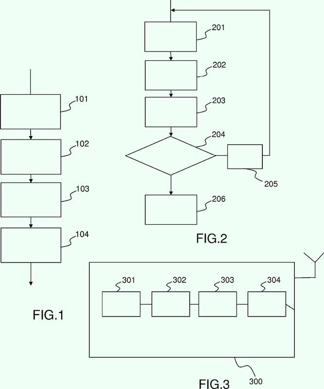 Procedimiento mejorado de modulación por fase continua y emisor que implementa el procedimiento.
